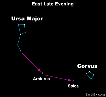 apr051 Sky Tonight—April 5, Drive a spike to Spica
