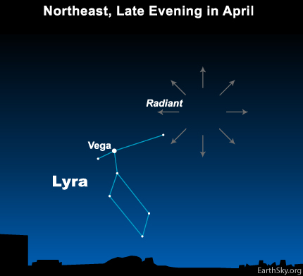 apr201 Sky Tonight—April 20, Vega marks radiant point of April's Lyrid meteor shower