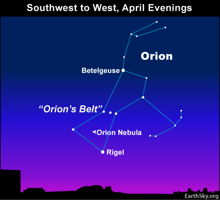 apr25 Sky Tonight—April 25, Orion descends in the west each evening