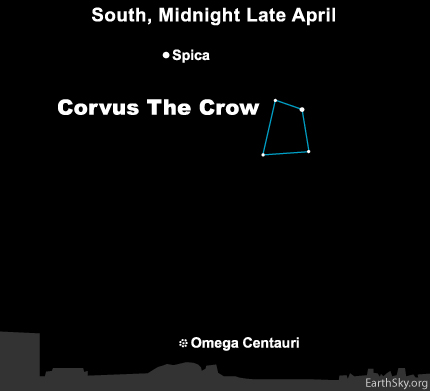 apr28 Sky Tonight—April 28, Spica is your guide star to Omega Centauri cluster