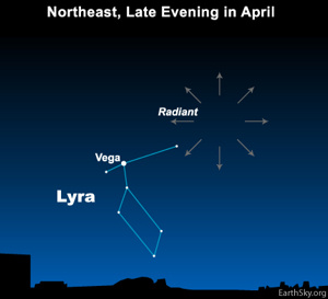 lyrid radiant1 300 Sky Tonight—April 21, Lyrid meteors fly in moonlight, Venus shines