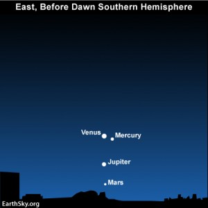 may06 300x3001 Sky Tonight—May 6, Mercury at greatest morning elongation May 7