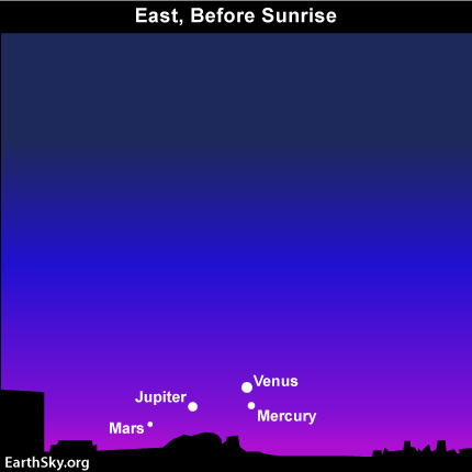 may061 Sky Tonight—May 6, Mercury at greatest morning elongation May 7