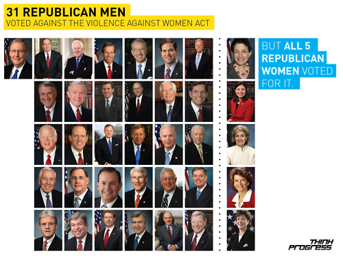 31 republican GOP men against protecting victims of abuse