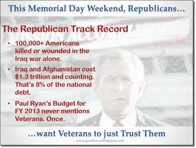 track record 670x505 Republicans Want Veterans to Just Trust Them Because...