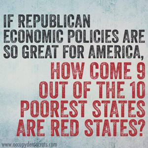 politifact photos Occupy Democrats poster Nine out of the 10 poorest states are Red states